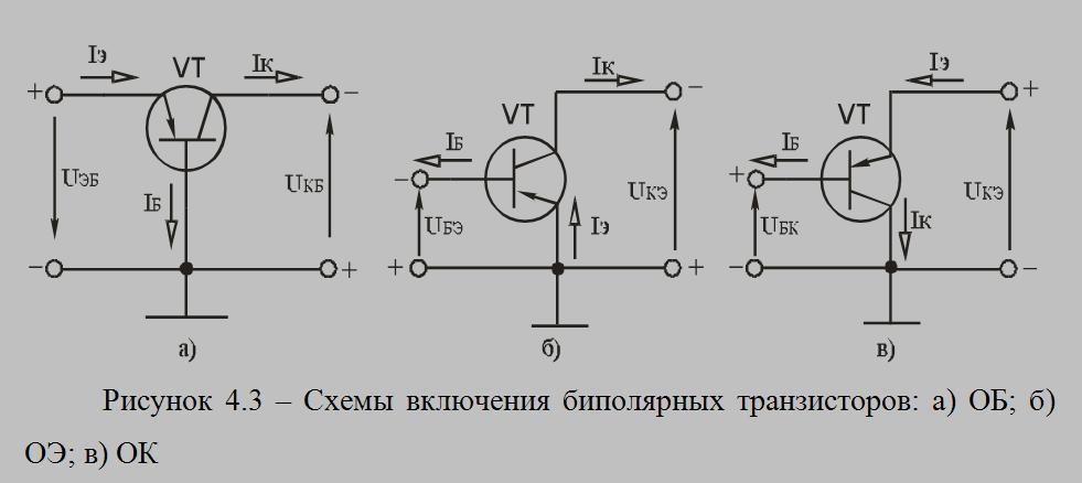 Что представляет собой биполярный транзистор