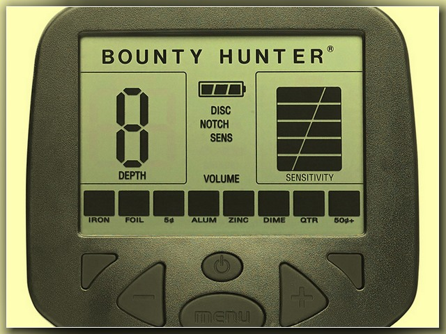 индикатор Bounty Hunter