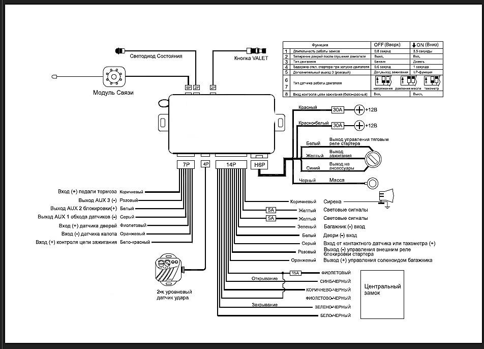 Инструкцию к сигнализация мангуст frequency 43392 mhz